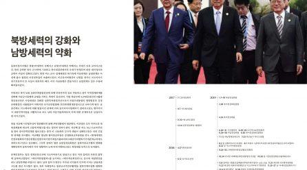 [항쟁의기관차1 – 꼬무나] 북방세력의 강화와 남방세력의 약화