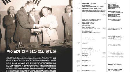[항쟁의기관차3 – 생산] 판이하게 다른 남과 북의 공업화