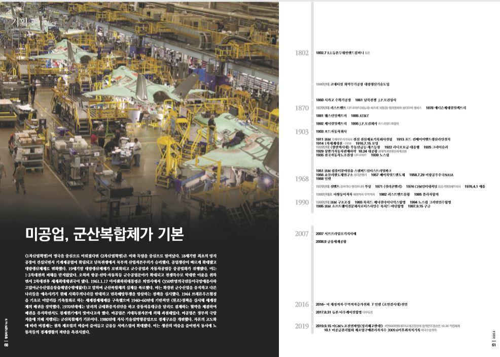 [항쟁의기관차3 – 생산] 미공업, 군산복합체가 기본