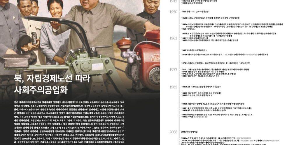 [항쟁의기관차3 – 생산] 북, 자립경제노선 따라 사회주의공업화