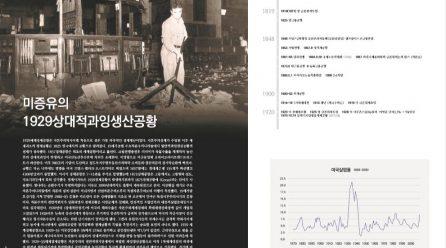 [항쟁의기관차5 – 21세기혁명] 미증유의 1929상대적과잉생산공황