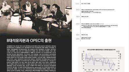 [항쟁의기관차5 – 21세기혁명] 8대석유자본과 OPEC의 출현