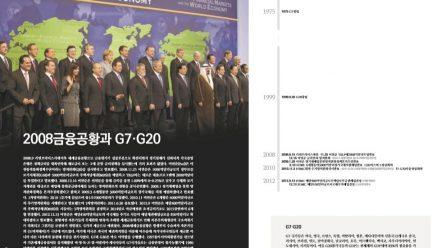 [항쟁의기관차5 – 21세기혁명] 2008금융공황과 G7·G20