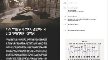 [항쟁의기관차5 – 21세기혁명] 1997외환위기·2008금융위기와 남코리아경제의 취약성