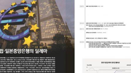 [항쟁의기관차6 – 바이러스] 유럽·일본중앙은행의 딜레마
