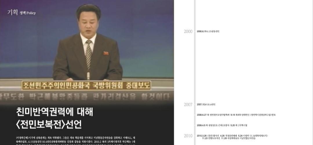 [항쟁의기관차8 – 해방] 친미반역권력에 대해 <전민보복전>선언