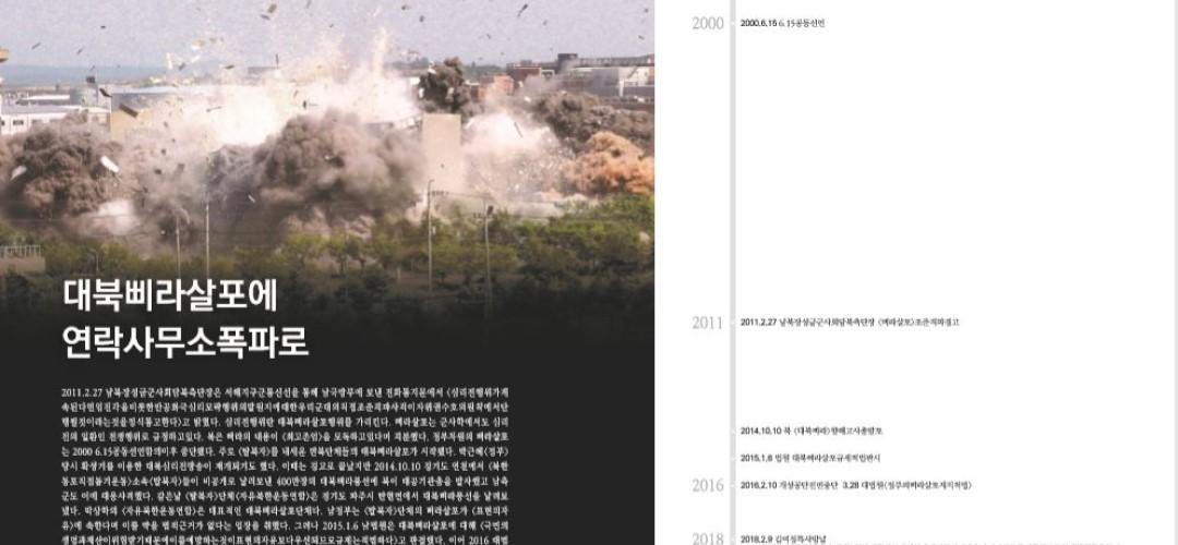 [항쟁의기관차8 – 해방] 대북삐라살포에 연락사무소폭파로