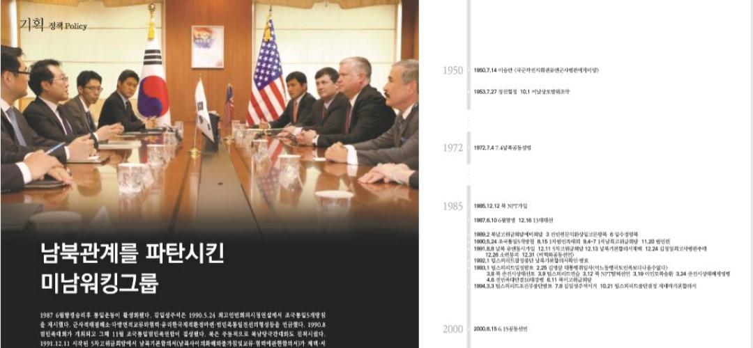 [항쟁의기관차8 – 해방] 남북관계를 파탄시킨 미남워킹그룹