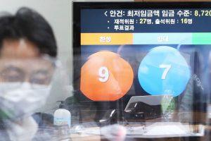 [국내단신] <역대최저인상률> 내년최저임금8720원확정